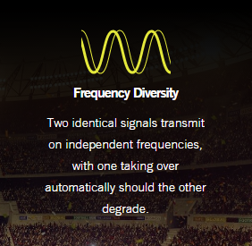 frequency_diversity.png
