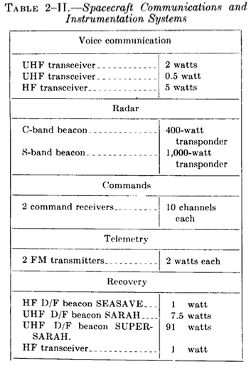 Mercury Redstone Comm 2.png