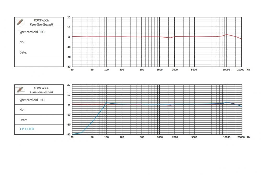 Frequenzgang NierePro.jpg