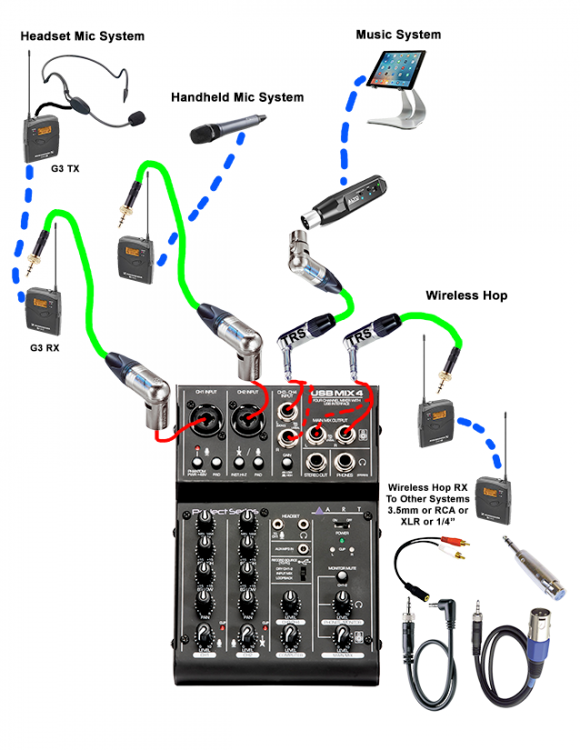 Mixer Box Layout 2.png