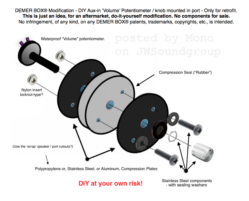 DEMER BOX® Modification - DIY Aux-in Volume Potentiometer mount in port - for retrofit.png