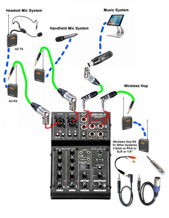 Mixer Box Layout 2.png