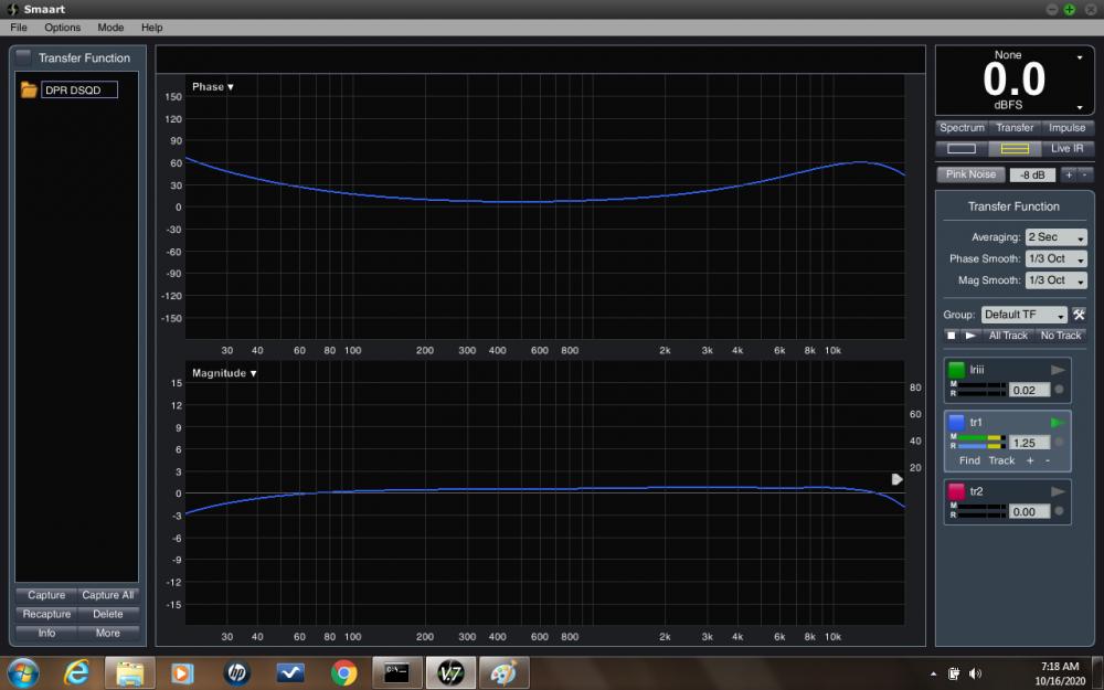 phase measurements DPR DSQD.png